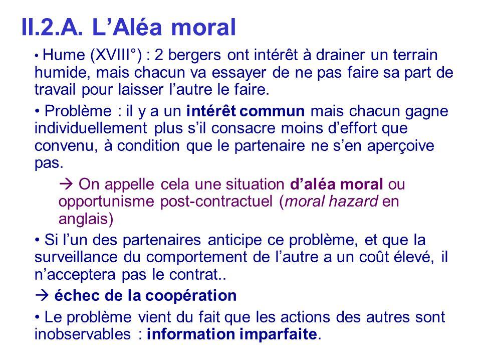 II.2.A. L'Aléa moral