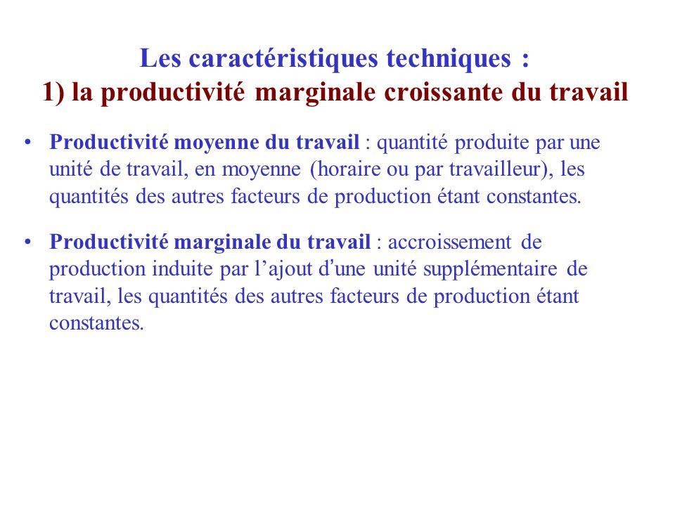 Les caractéristiques techniques : 1) la productivité marginale croissante du travail