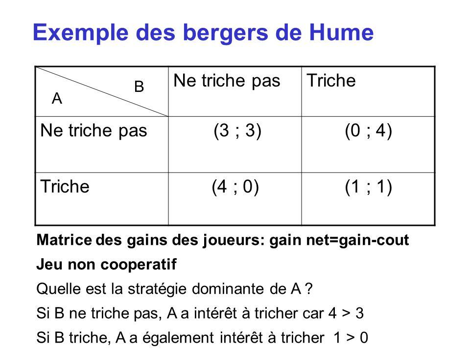 Exemple des bergers de Hume