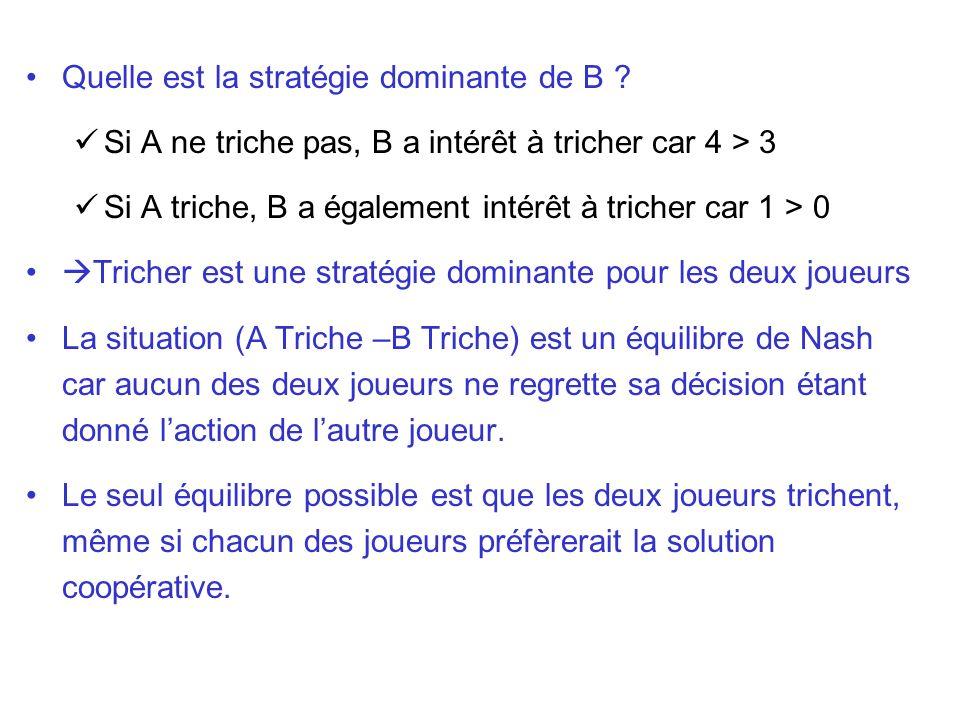 Quelle est la stratégie dominante de B