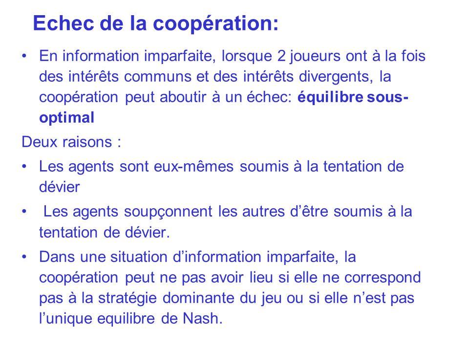 Echec de la coopération: