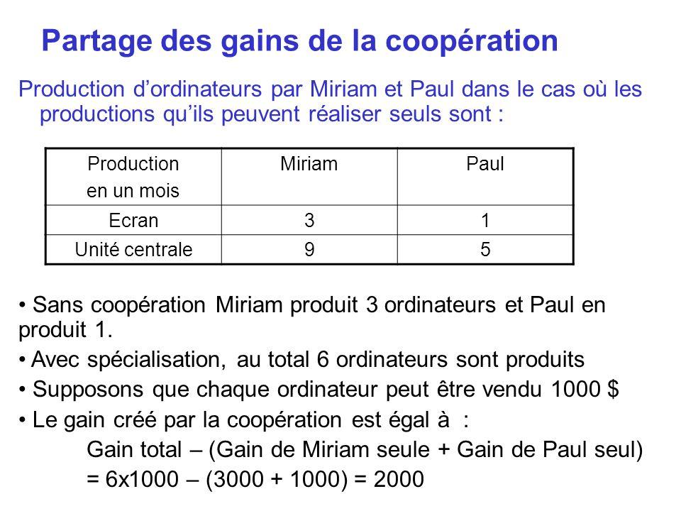 Partage des gains de la coopération