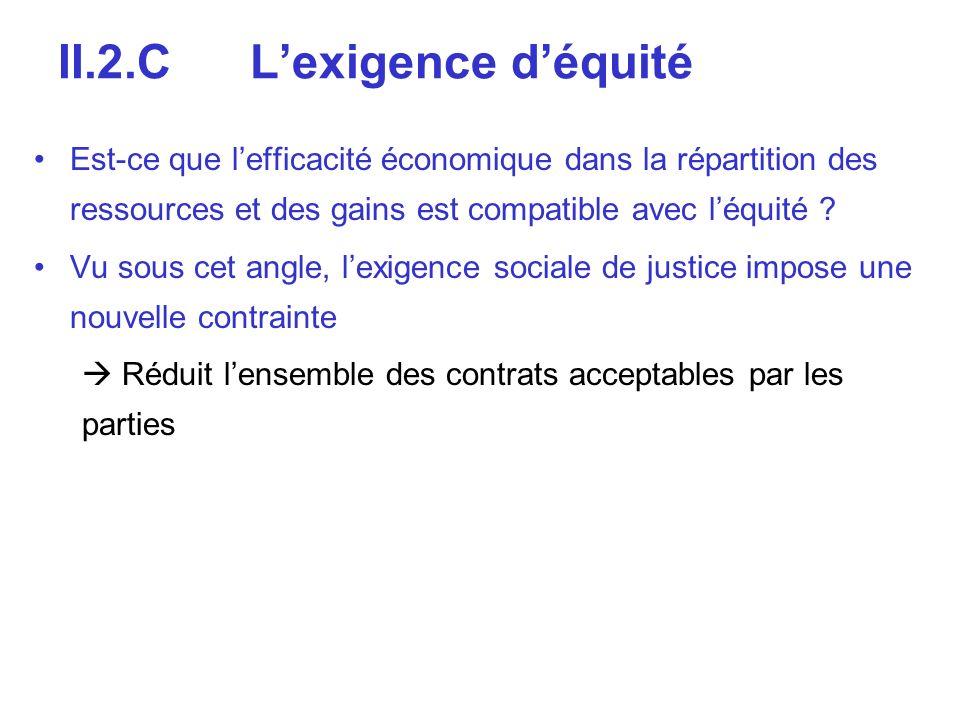 II.2.C L'exigence d'équité