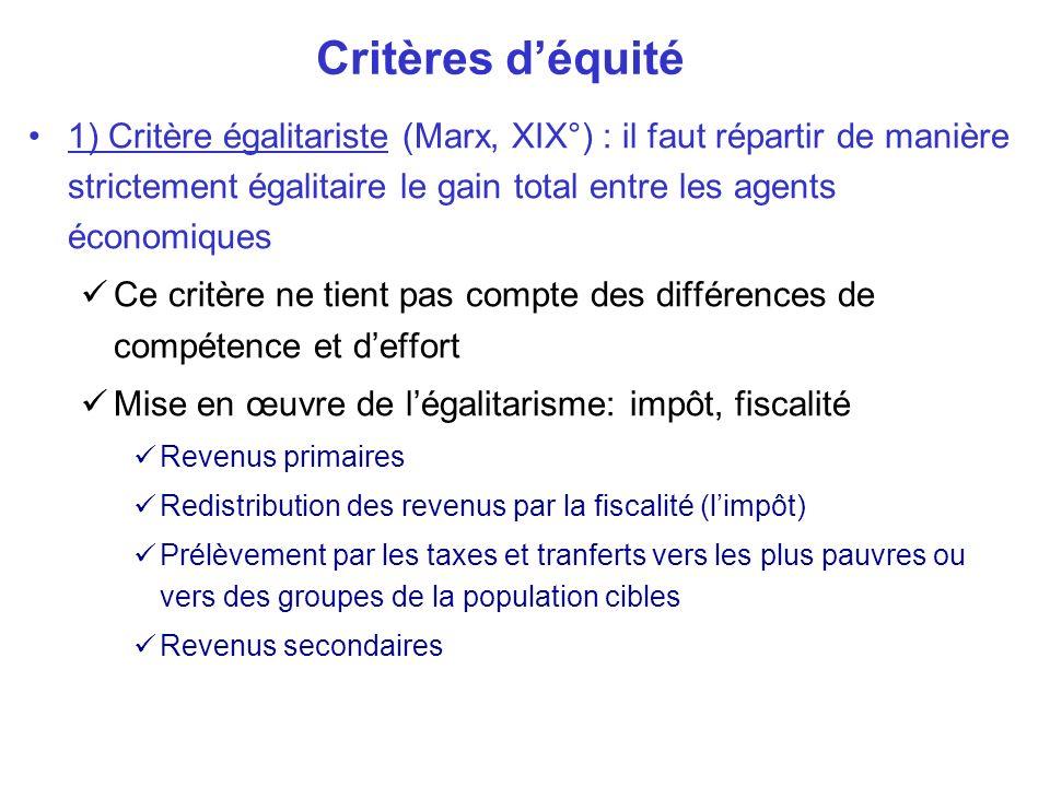 Critères d'équité