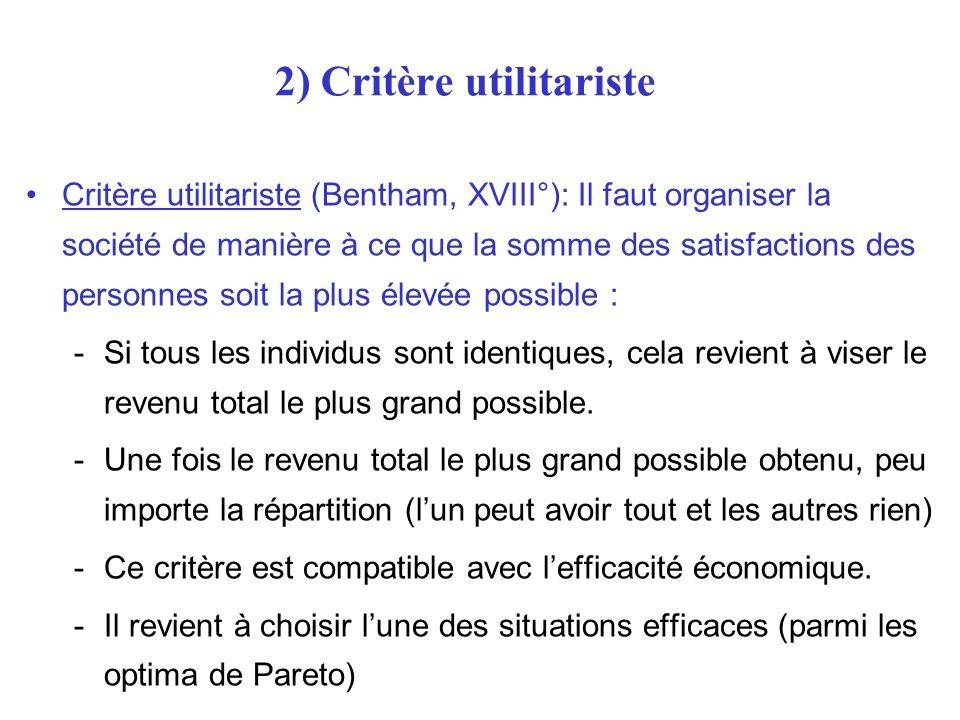 2) Critère utilitariste