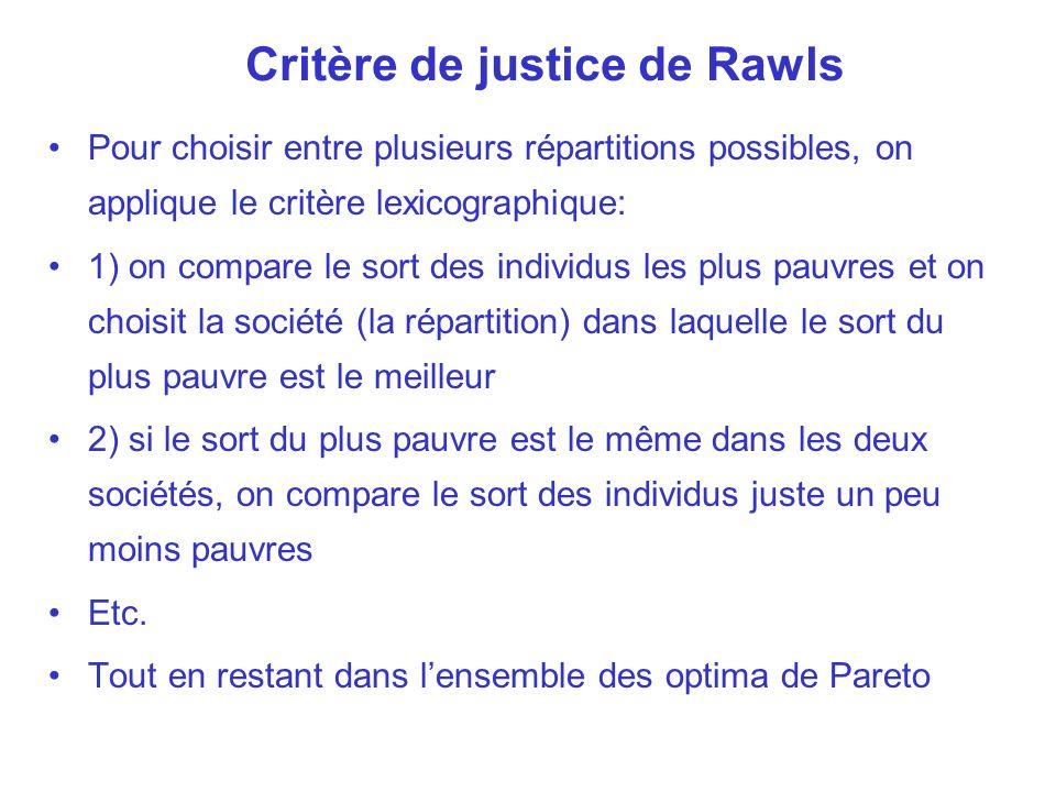 Critère de justice de Rawls