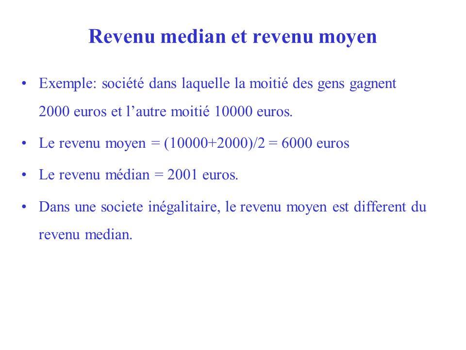 Revenu median et revenu moyen