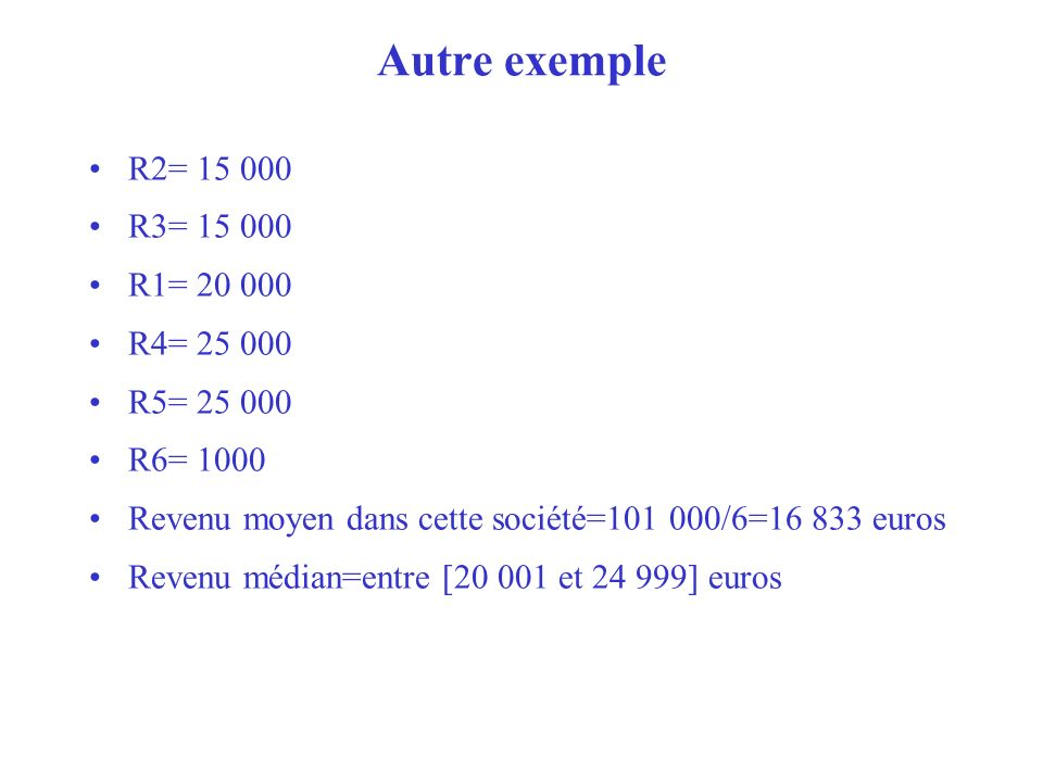 Autre exemple R2= 15 000 R3= 15 000 R1= 20 000 R4= 25 000 R5= 25 000