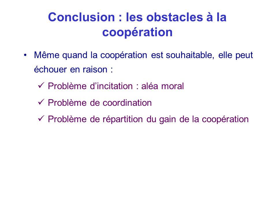 Conclusion : les obstacles à la coopération