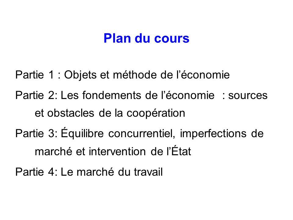 Plan du cours Partie 1 : Objets et méthode de l'économie