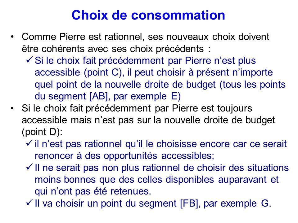 Choix de consommation Comme Pierre est rationnel, ses nouveaux choix doivent être cohérents avec ses choix précédents :