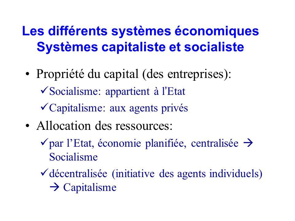 Les différents systèmes économiques Systèmes capitaliste et socialiste