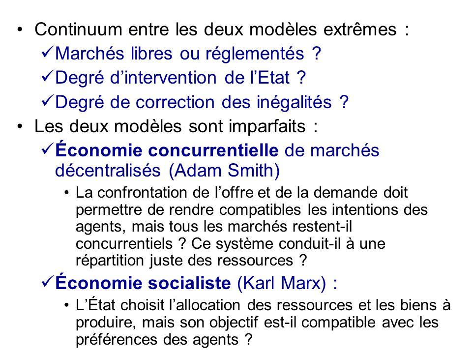 Continuum entre les deux modèles extrêmes :