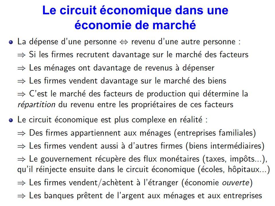 Le circuit économique dans une économie de marché