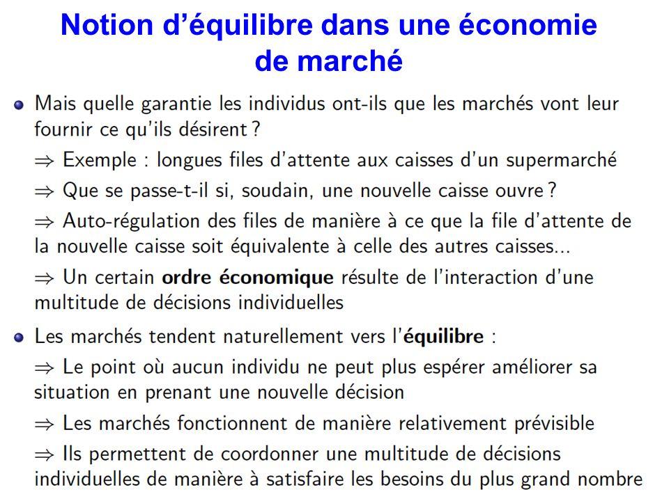 Notion d'équilibre dans une économie de marché