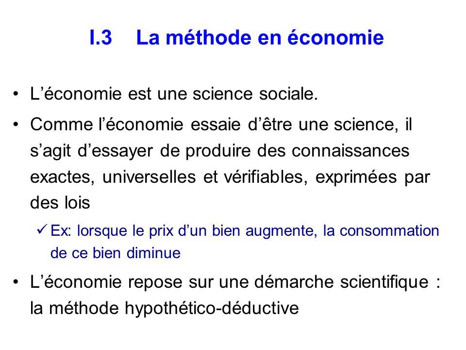 I.3 La méthode en économie