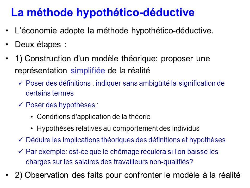 La méthode hypothético-déductive