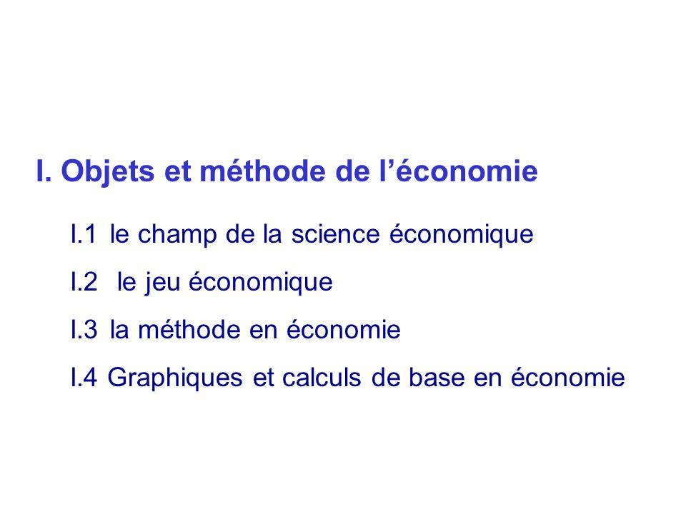 I. Objets et méthode de l'économie