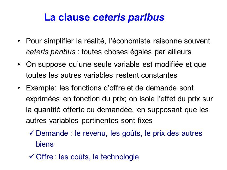 La clause ceteris paribus