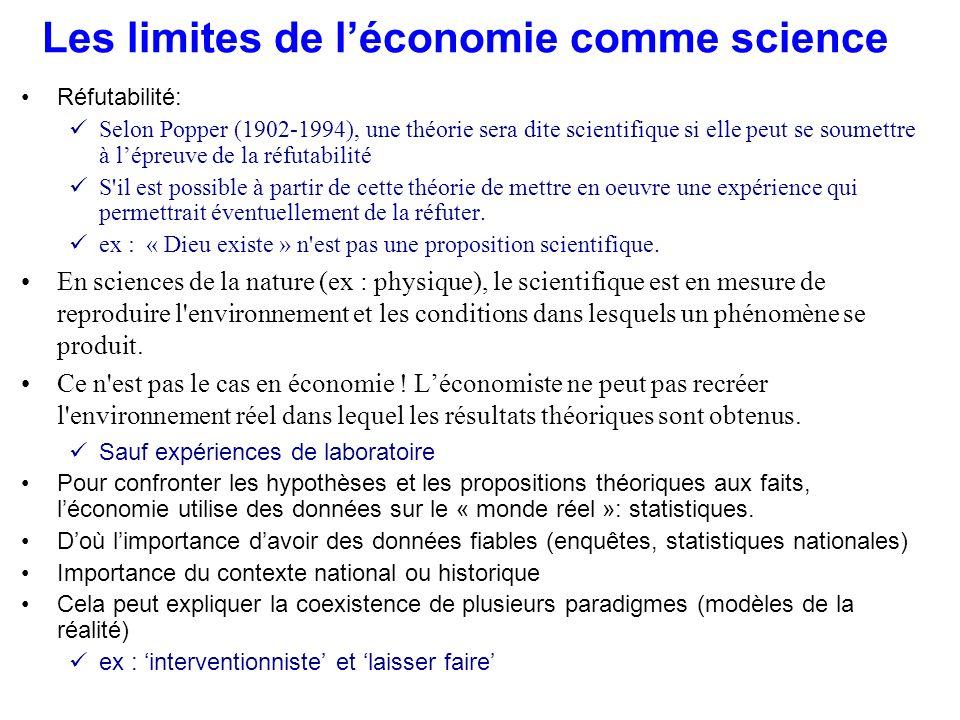 Les limites de l'économie comme science