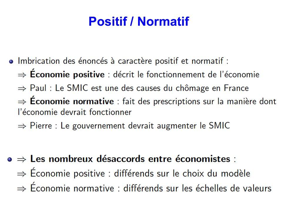 Positif / Normatif