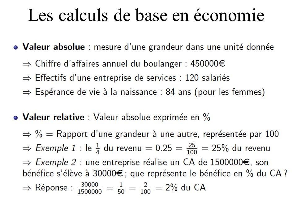 Les calculs de base en économie