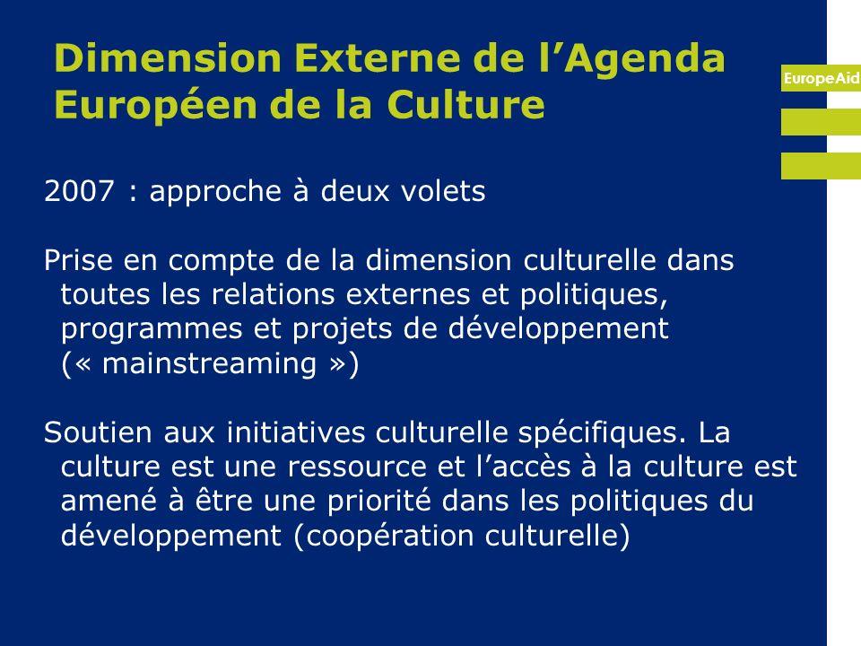 Dimension Externe de l'Agenda Européen de la Culture