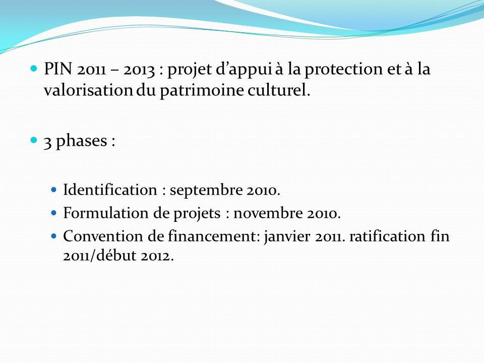 PIN 2011 – 2013 : projet d'appui à la protection et à la valorisation du patrimoine culturel.