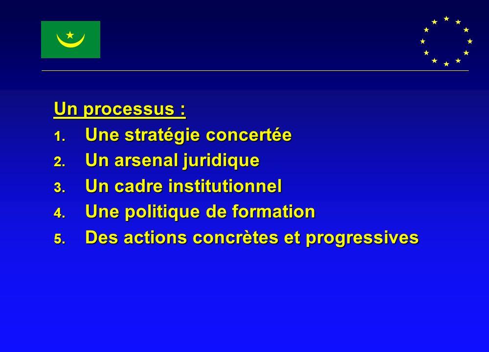 Un processus : Une stratégie concertée. Un arsenal juridique. Un cadre institutionnel. Une politique de formation.