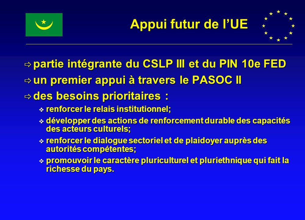 Appui futur de l'UE partie intégrante du CSLP III et du PIN 10e FED