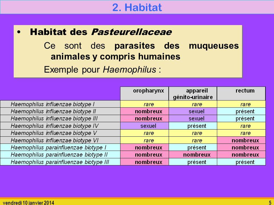 2. Habitat Habitat des Pasteurellaceae
