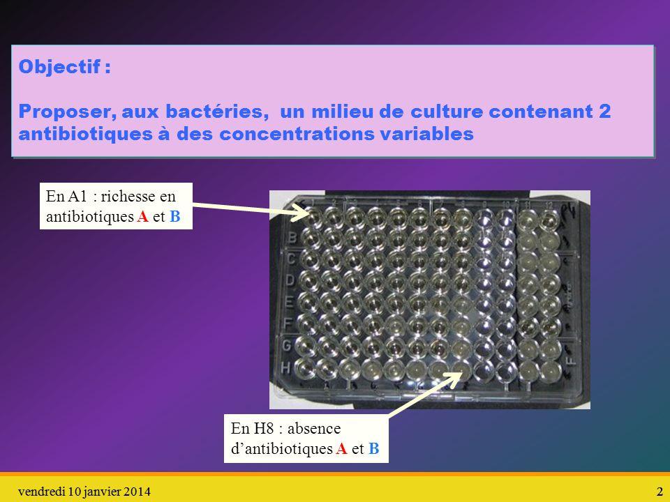 Objectif : Proposer, aux bactéries, un milieu de culture contenant 2 antibiotiques à des concentrations variables
