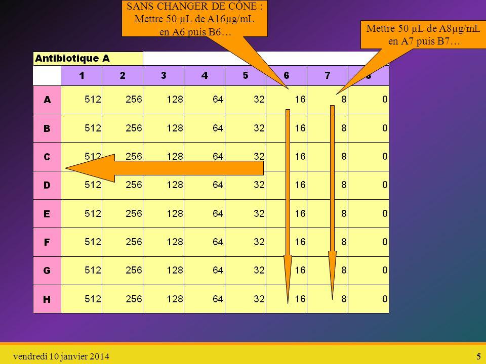 SANS CHANGER DE CÔNE : Mettre 50 µL de A16µg/mL en A6 puis B6…