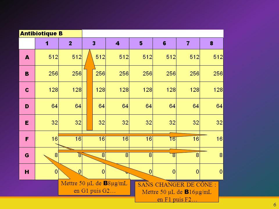 Mettre 50 µL de B8µg/mL en G1 puis G2… SANS CHANGER DE CÔNE : Mettre 50 µL de B16µg/mL.