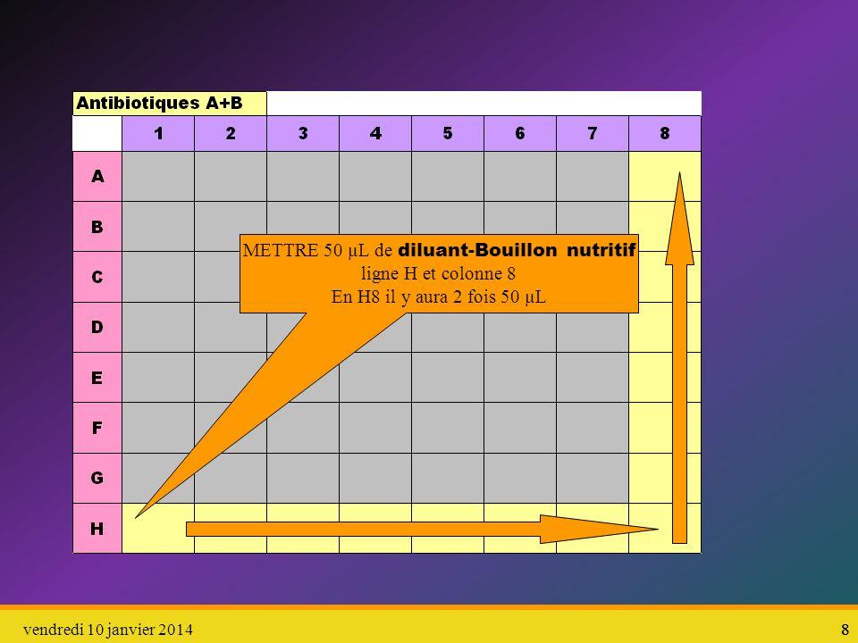 METTRE 50 µL de diluant-Bouillon nutritif