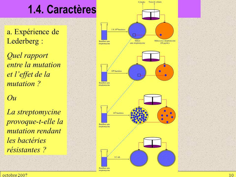 1.4. Caractères des mutations.1