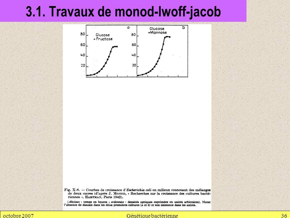 3.1. Travaux de monod-lwoff-jacob