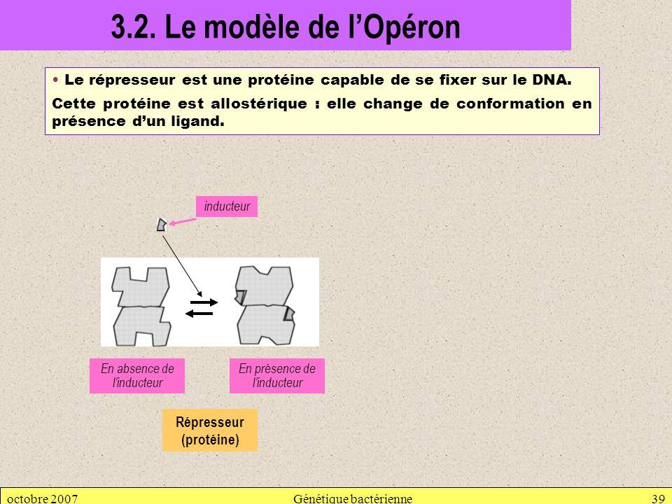 3.2. Le modèle de l'Opéron • Le répresseur est une protéine capable de se fixer sur le DNA.