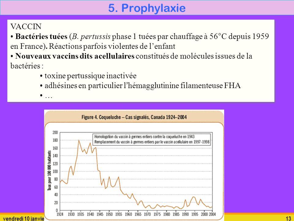 5. Prophylaxie VACCIN.