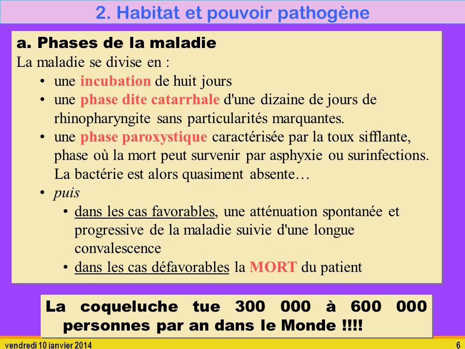 2. Habitat et pouvoir pathogène