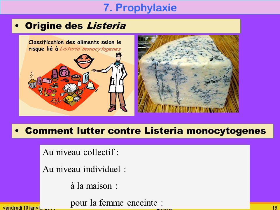 7. Prophylaxie Origine des Listeria