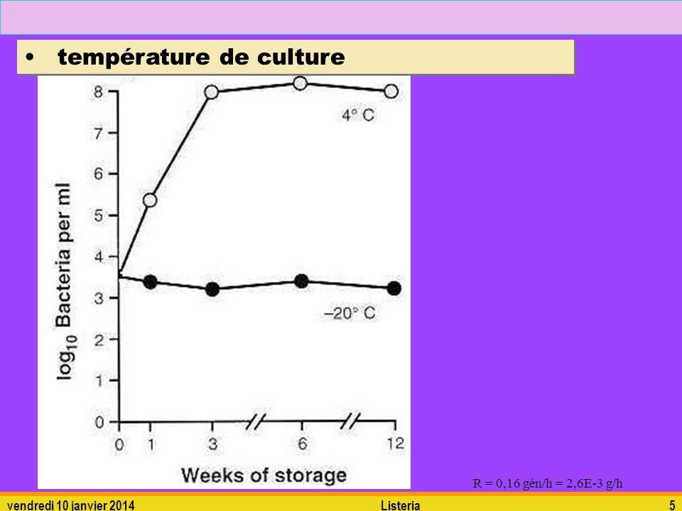 température de culture