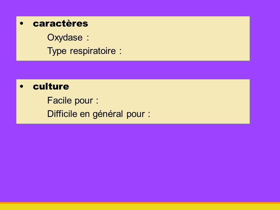 caractères Oxydase : Type respiratoire : culture Facile pour : Difficile en général pour :