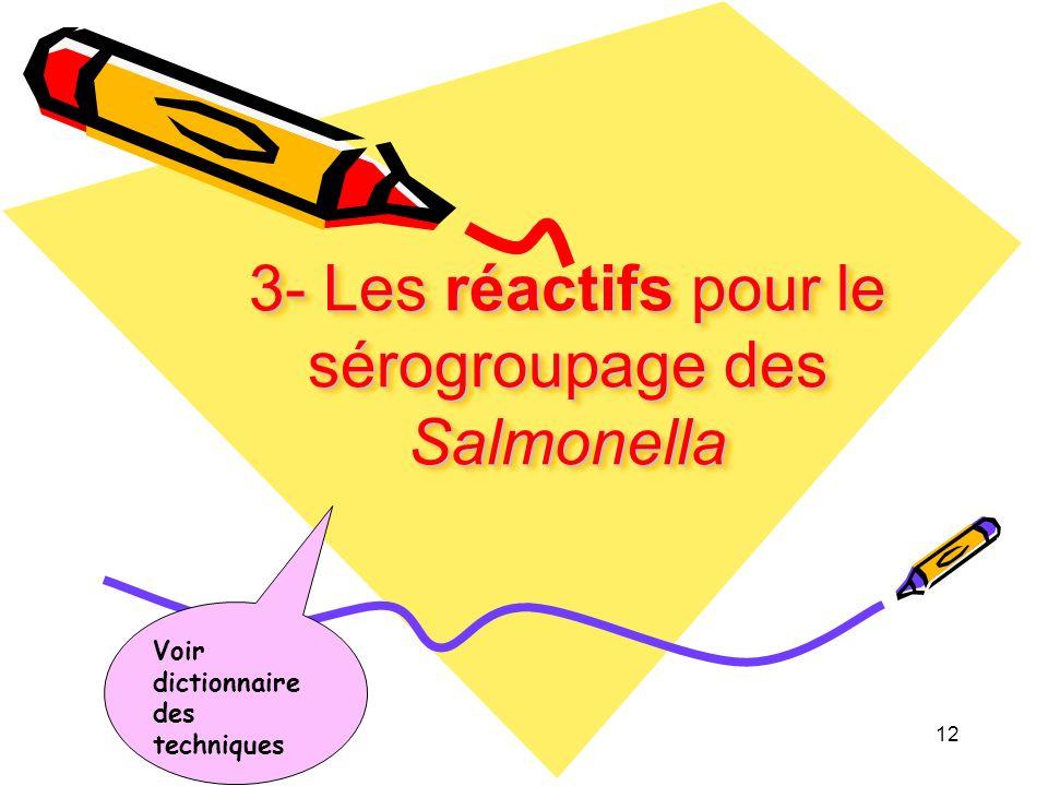 3- Les réactifs pour le sérogroupage des Salmonella