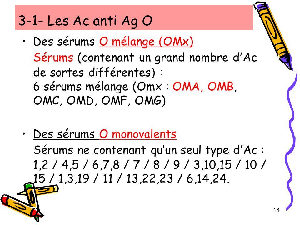 3-1- Les Ac anti Ag O Des sérums O mélange (OMx)