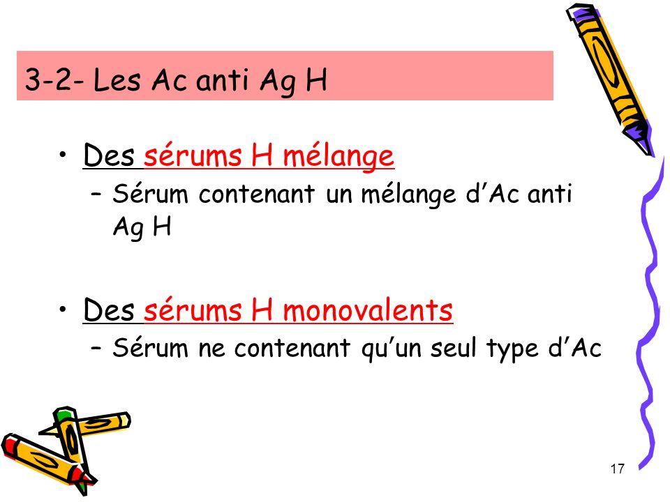 Des sérums H monovalents