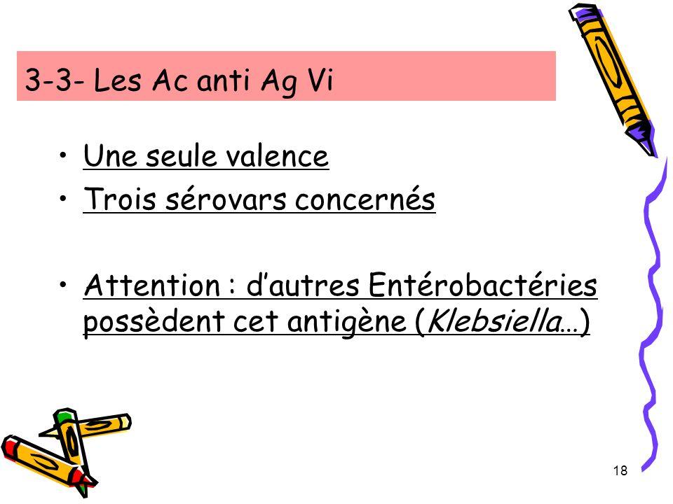 3-3- Les Ac anti Ag ViUne seule valence.Trois sérovars concernés.