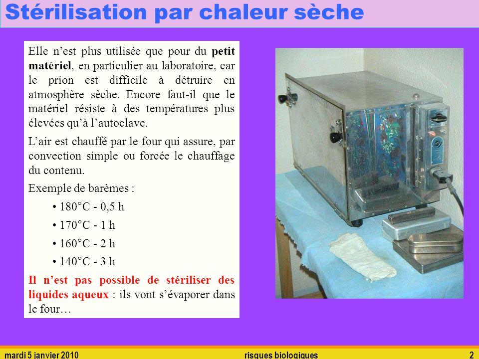 Stérilisation par chaleur sèche