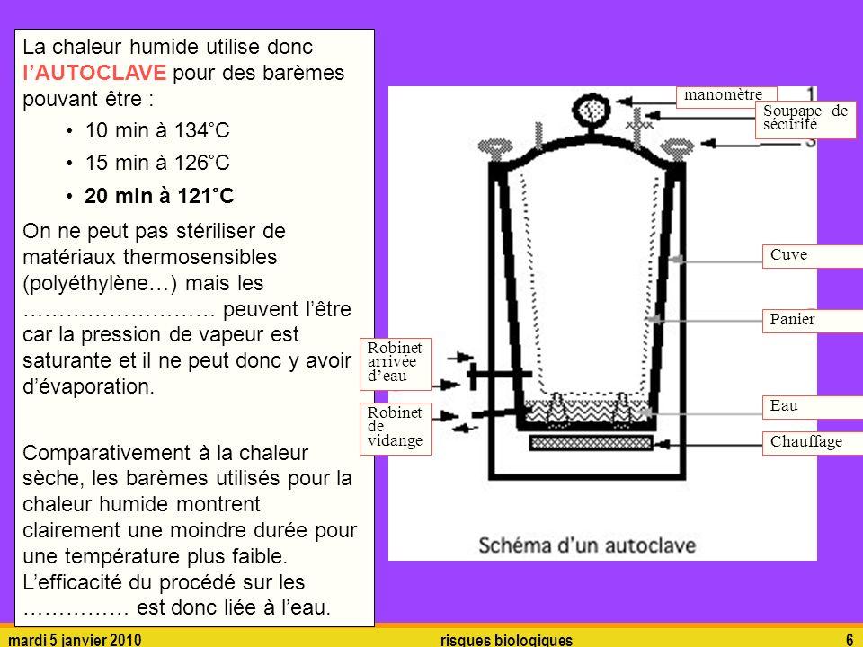 La chaleur humide utilise donc l'AUTOCLAVE pour des barèmes pouvant être :