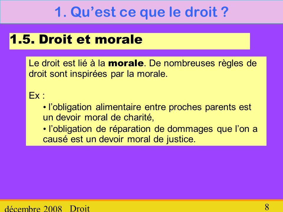1. Qu'est ce que le droit 1.5. Droit et morale
